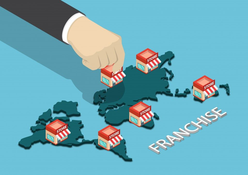 franchising stores